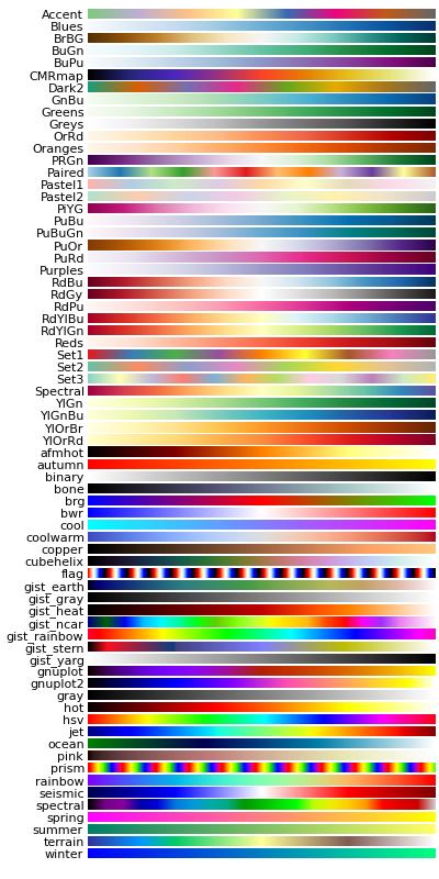 Image Result For Color Name Pdf