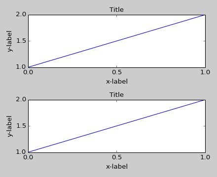 Plot bounding box matlab tutorial pdf