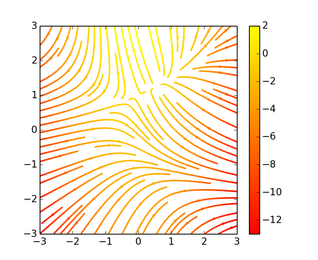 primo pdf command line parameters