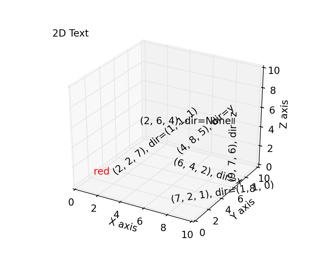 how to get matplotlib to show index on x axis