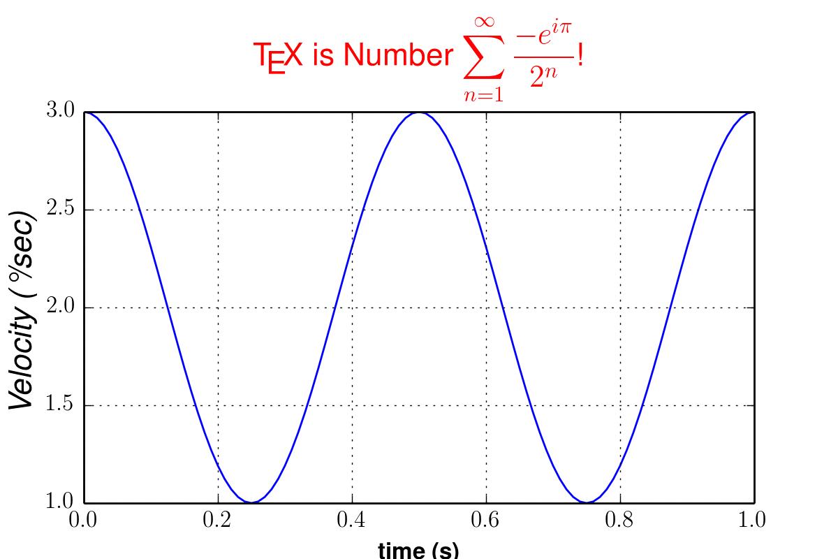 latex postscript figure
