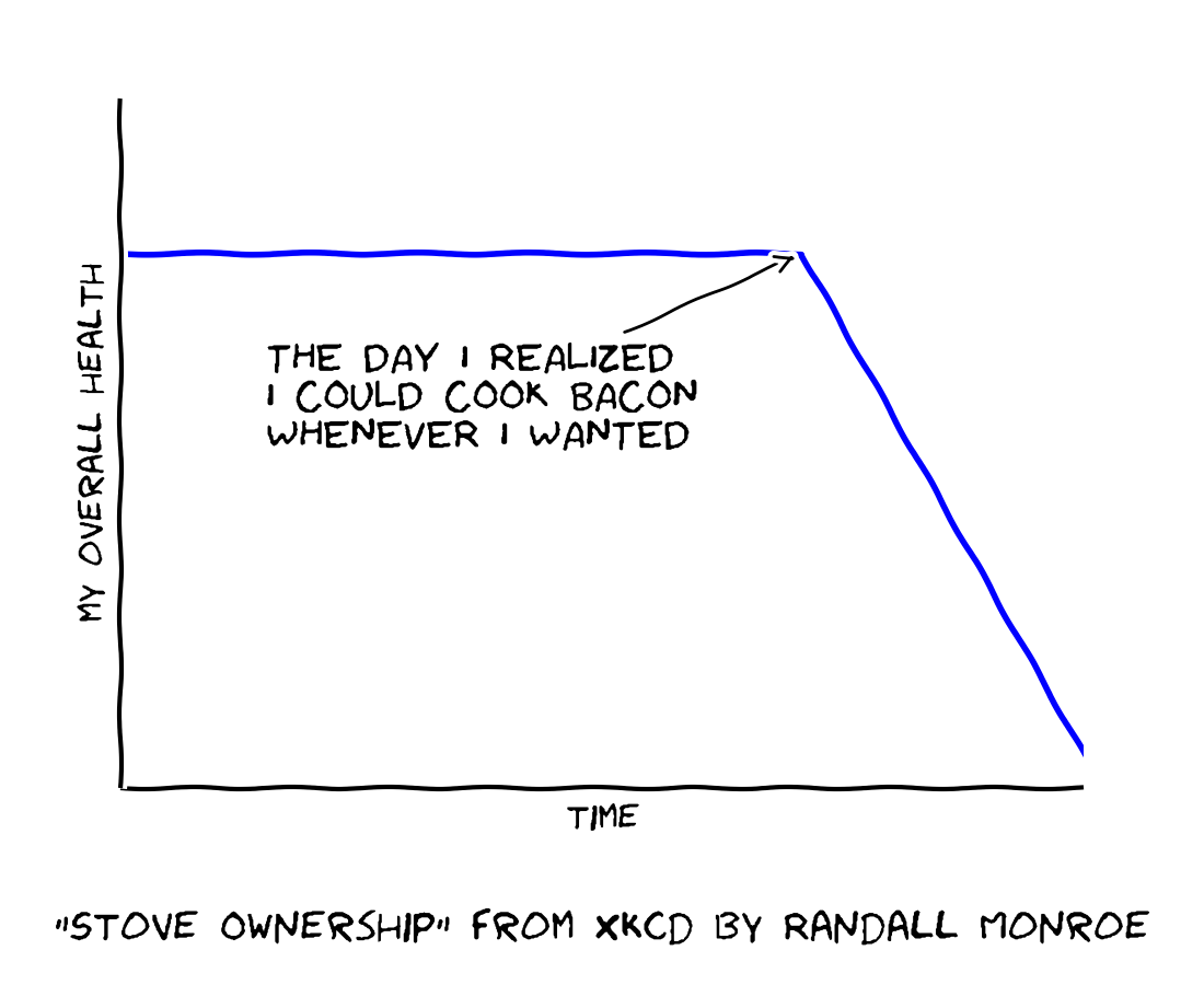 Xkcd graph dating