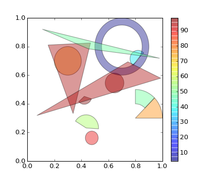 api example code: patch_collection py — Matplotlib 1 4 3