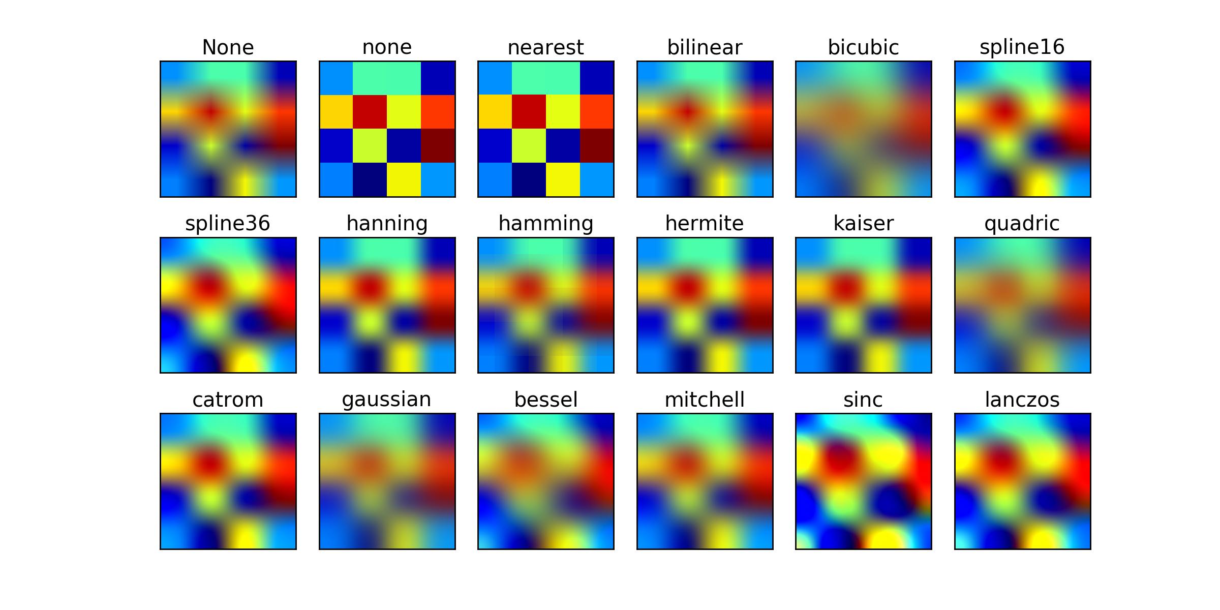 images_contours_and_fields example code: interpolation_methods.py —  Matplotlib 1.5.1 documentation