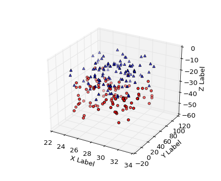 mplot3d tutorial — Matplotlib 1 5 1 documentation