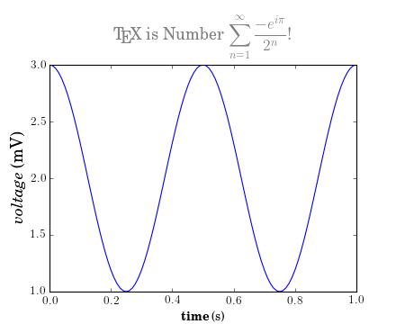 Text rendering With LaTeX — Matplotlib 1 5 3 documentation