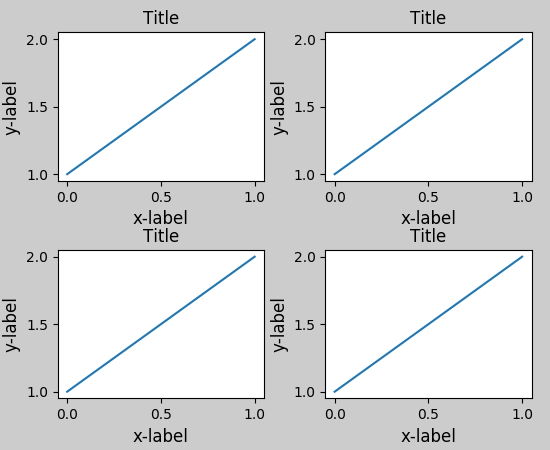 Tight Layout guide — Matplotlib 2 0 0 documentation