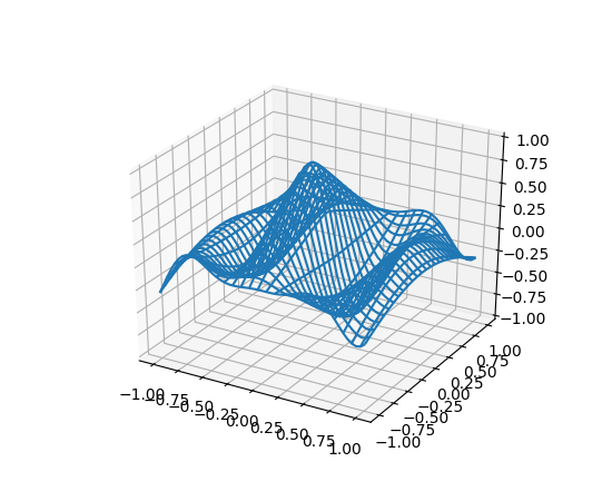 Matplotlib 3d Plot Example