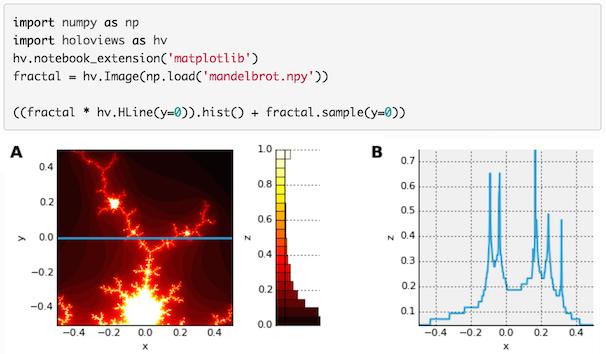 Toolkits — Matplotlib 2 0 1 documentation