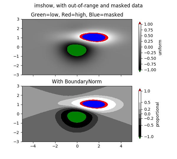 pylab_examples example code: image_masked py — Matplotlib 2 0 1