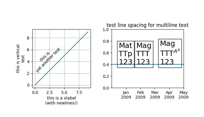 pylab_examples example code: multiline py — Matplotlib 2 0 1