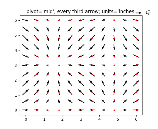 pylab_examples example code: quiver_demo py — Matplotlib 2 0