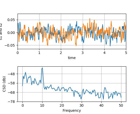 bendat and piersol random data pdf