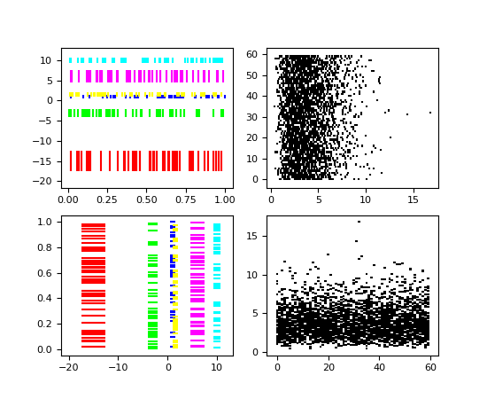 ../_images/eventplot_demo3.png