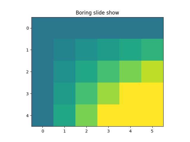 Animation Demo — Matplotlib 2 1 1 documentation