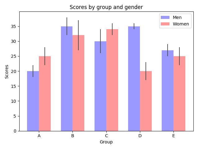 Percentiles as horizontal bar chart — Matplotlib 3 1 1