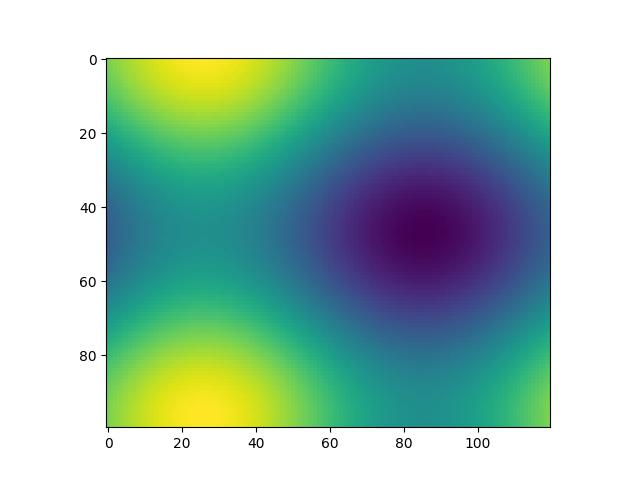 An animated image — Matplotlib 2 1 1 documentation