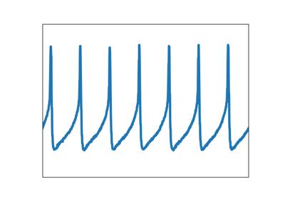 Matplotlib: Python plotting — Matplotlib 2 1 1 documentation