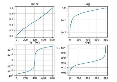 matplotlib pyplot plot — Matplotlib 2 1 1 documentation