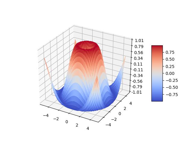 3D surface (color map) — Matplotlib 3 1 1 documentation