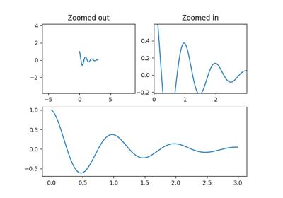 matplotlib pyplot subplot — Matplotlib 3 1 0 documentation