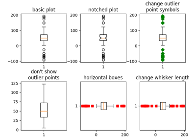 matplotlib patches Polygon — Matplotlib 3 1 0 documentation
