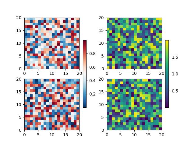 Placing Colorbars — Matplotlib 3 1 0 documentation
