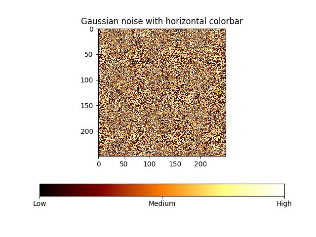 Colorbar Tick Labelling Demo — Matplotlib 3 1 0 documentation