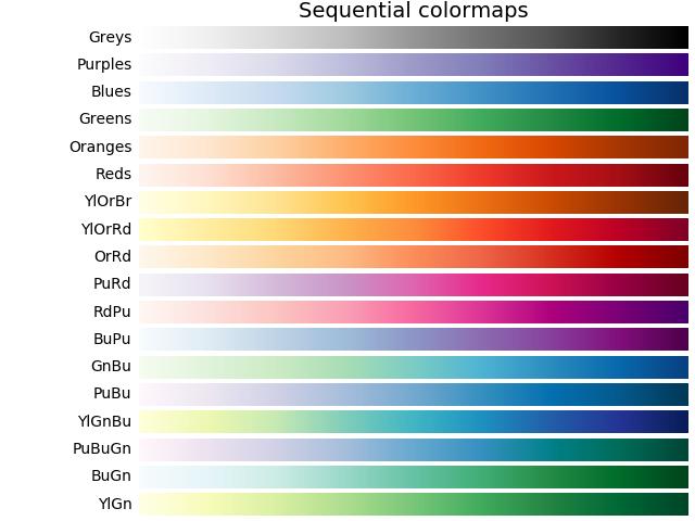 ../../_images/sphx_glr_colormaps_002.png