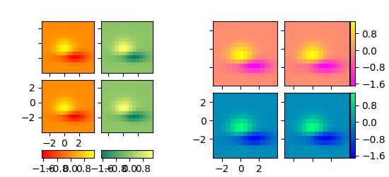 Demo Edge Colorbar — Matplotlib 3 1 0 documentation