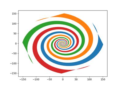 matplotlib pyplot fill — Matplotlib 3 1 0 documentation