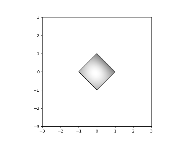 Image Demo — Matplotlib 3 1 0 documentation