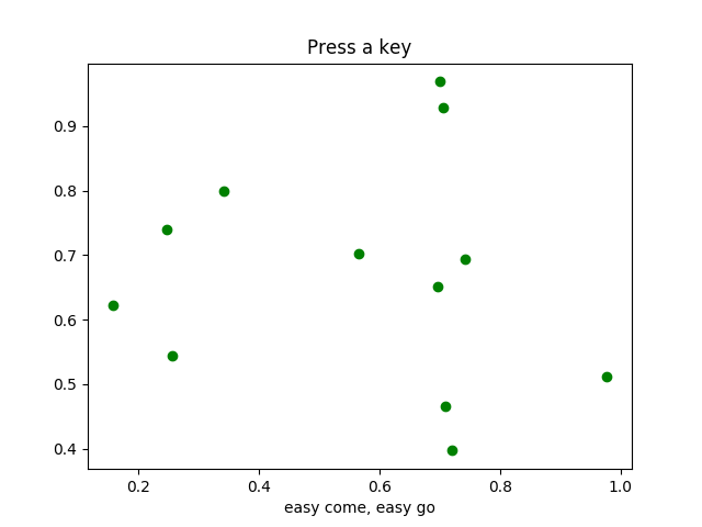 Keypress Demo — Matplotlib 3 1 0 documentation