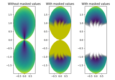 matplotlib pyplot pcolormesh — Matplotlib 3 1 0 documentation