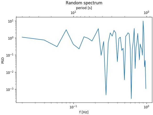 Secondary Axis — Matplotlib 3 1 0 documentation