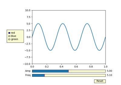 matplotlib pyplot subplots_adjust — Matplotlib 3 1 0