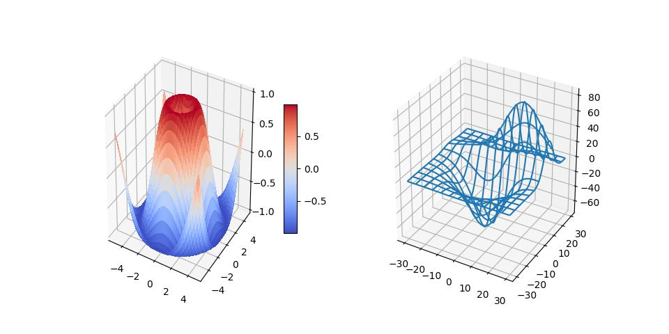 3D plots as subplots — Matplotlib 3 1 0 documentation