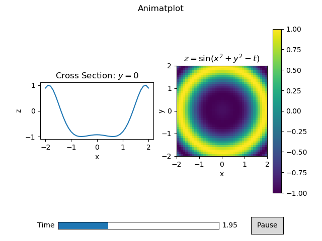 Third party packages — Matplotlib 3 1 1 documentation