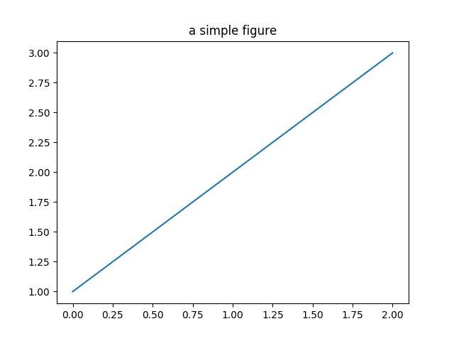 Agg Buffer To Array — Matplotlib 3 1 1 documentation