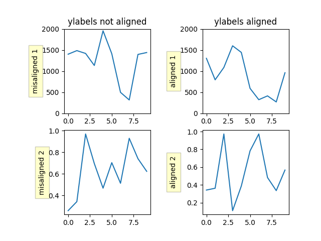 How-To — Matplotlib 3 1 1 documentation