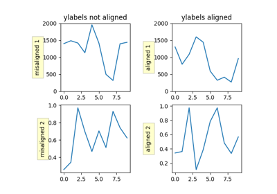 matplotlib pyplot plot — Matplotlib 3 1 1 documentation