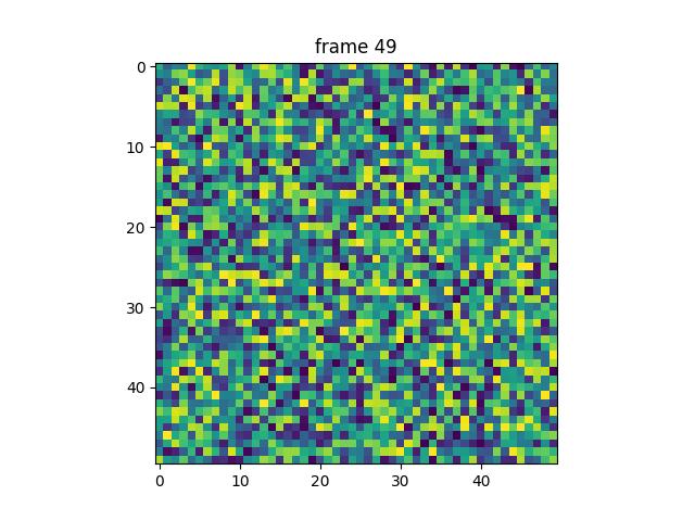 pyplot animation — Matplotlib 3 1 1 documentation