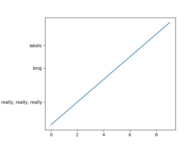 How-To — Matplotlib 3 1 1 documentation
