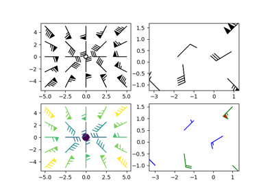 matplotlib pyplot barbs — Matplotlib 3 1 1 documentation
