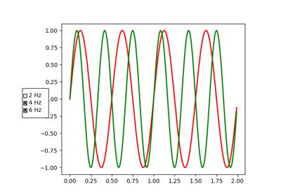 matplotlib pyplot draw — Matplotlib 3 1 1 documentation