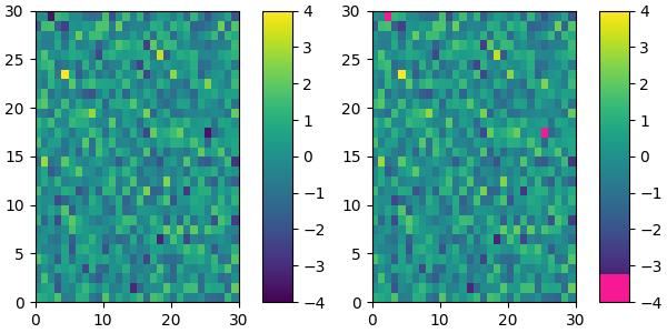 Creating Colormaps in Matplotlib — Matplotlib 3 1 1