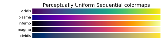 Colormap reference — Matplotlib 3 1 1 documentation