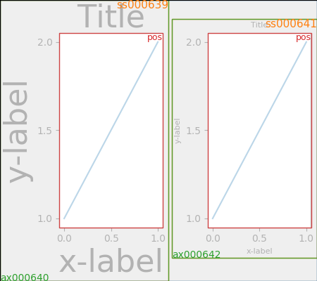 Constrained Layout Guide — Matplotlib 3 1 1 documentation