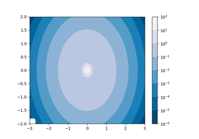 matplotlib pyplot contourf — Matplotlib 3 1 1 documentation