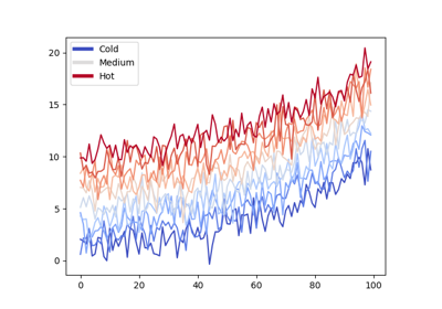 matplotlib patches Patch — Matplotlib 3 1 1 documentation